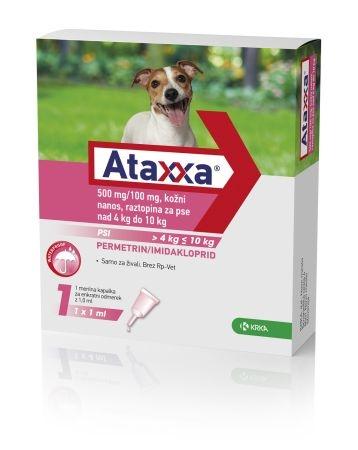 ATAXXA 500MG/100MG KAPALKA 1X KRKA      -0