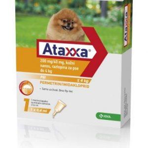 ATAXXA 200MG/40MG KAPALKA 1X KRKA -0