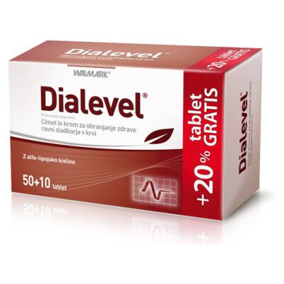 Dialevel Wallmark